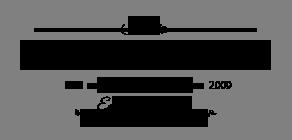 Георги Стратиев |Пътуващ сватбен фотограф | България | Европа - Автентични и емоционални сватбени снимки без клишета. Сватбена фотография за артистични души и мечтатели | Пловдив | София | Бургас | Стара Загора | Варна